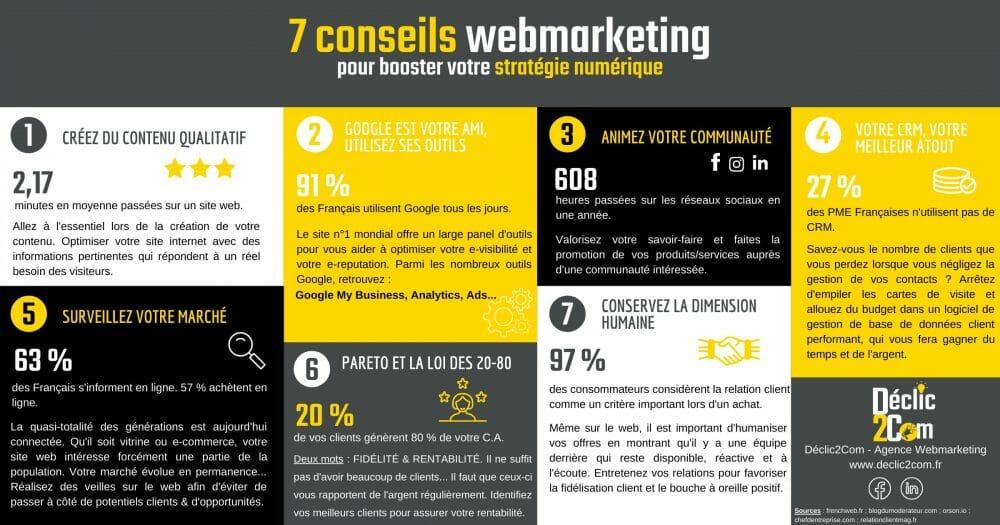 infographie-d2c
